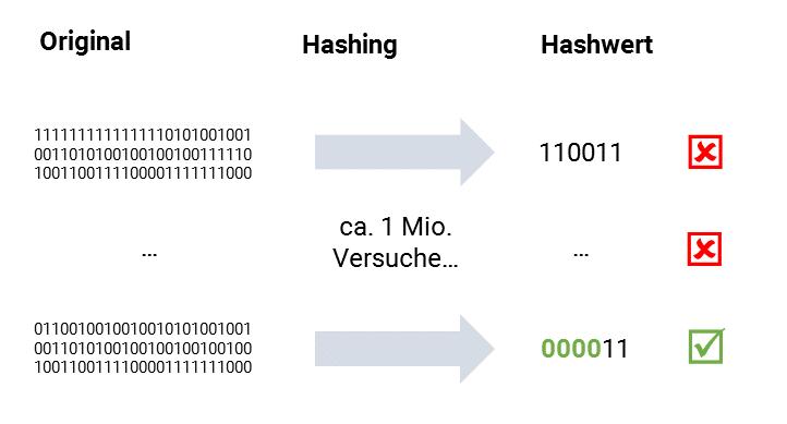 hashing_3